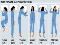 Video: Sleep positions affect health